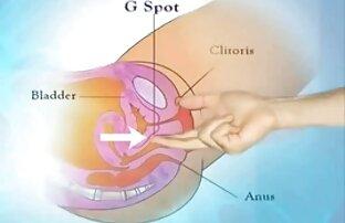 Prskanje ženske ejakulacije poznato je i kao Amrita.